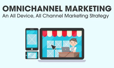 What are the topical insights on mobile marketing to glean from it?