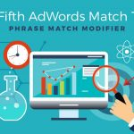 """Does Google still support the """"phrase.match.modifier""""?"""