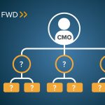 How to Future-Proof Your Marketing Org: Webinar Takeaways
