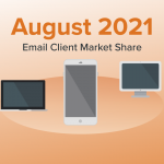 Email Client Market Share in August 2021: Email Clients Hold Steady