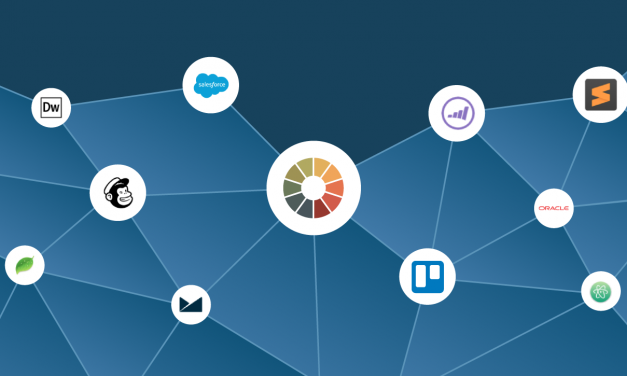 Litmus Integrations with Your Favorite Email Tools